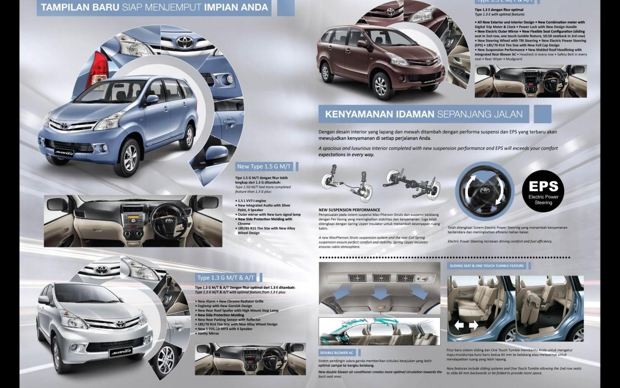 Spesifikasi Grand New Avanza Veloz 1.5 Tipe G 2017 Brosur Toyota