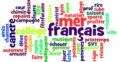 Améliorer son vocabulaire français - Apprendre le français
