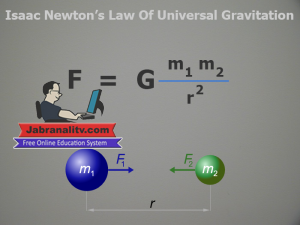 Top 10 Mathematical Equations That Changed The World- IsacNewton