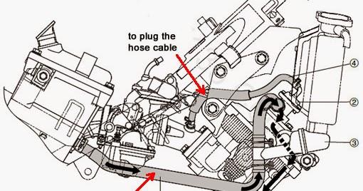 AIS hose plugging