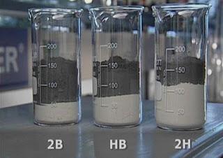 STAEDTLER menerapkan perbedaan jenis atau tipe Lead pensil produknya melalui komposisi campuran Clay (Tanah Liat) dan Graphite (Grafit).