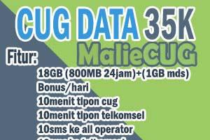 CUG Data 35K
