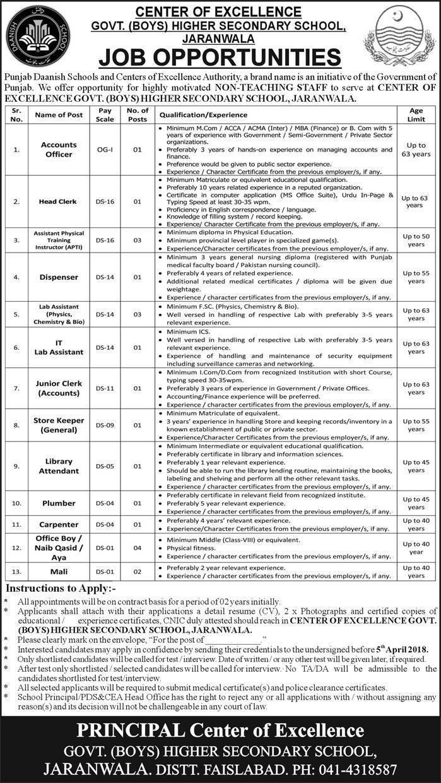 Daanish School Jaranwala Jobs