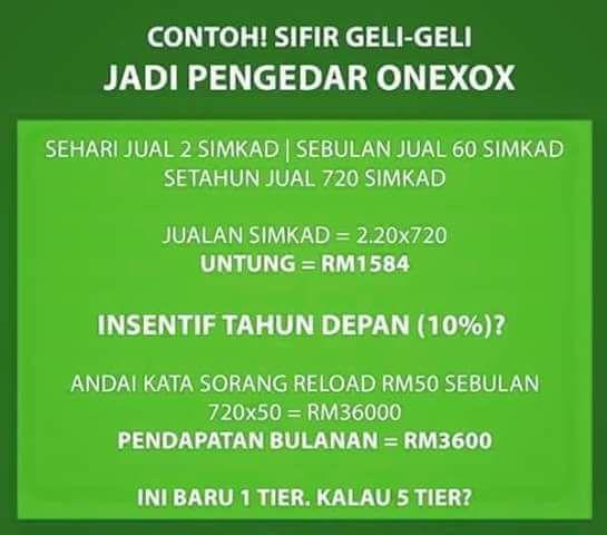 Income Onexox
