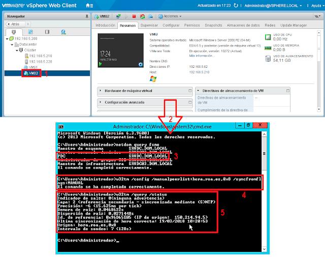 Comprobaremos que, en esta ocasión, el Emulador de PDC sincronizará directamente con el servidor NTP de Internet.