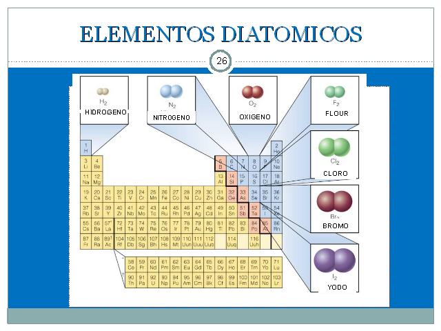 Img25g los elementos que se encuentran en estado diatmico bajo una situacin de 100 000 pa 1 bar y 298 k 25 c son hidrogeno nitrgeno oxigeno y los urtaz Image collections