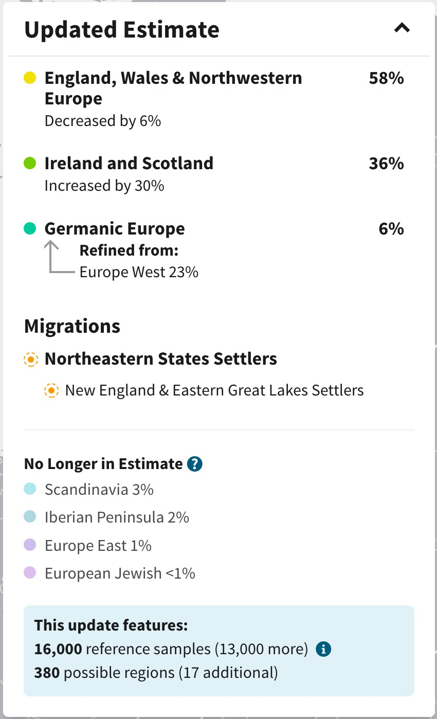 it makes much better sense to me that ireland and scotland are now 36 since i know that many of my maternal grandmother s ancestors as well as james