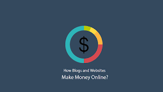 Best Ways Make Money With Blogging Through Google And 5 Fortunable Work For House Trik And Tricks