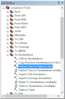 Tools Feature Class to Feature Class
