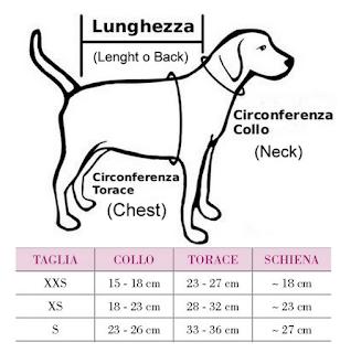 come comprare cappottini cani su aliexpress