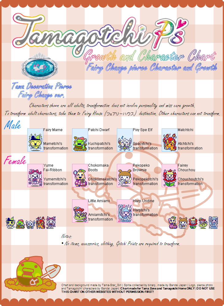Tamagotchi connection 168 in 1 codes list
