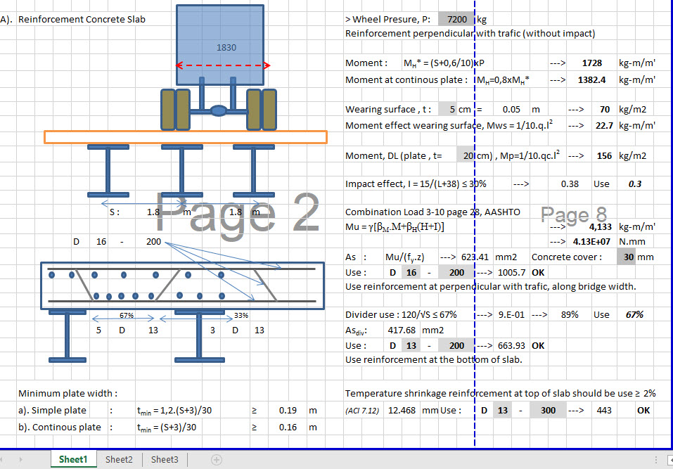 Composite Bridge Design Spreadsheet - Engineering Books