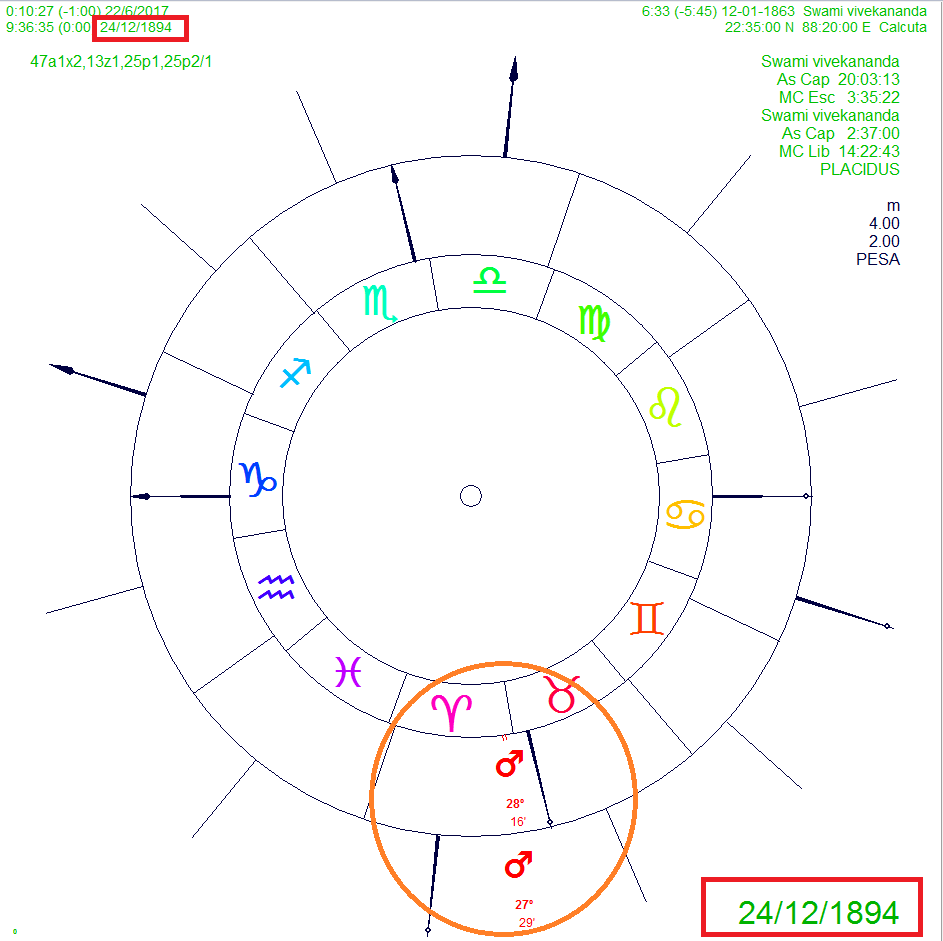 Western and vedic astrology pluto 4th house birth of chart swami vivekananda pluto 4th house pluto astrological house pluto vedic geenschuldenfo Choice Image