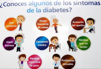 Diabetes Mellitus Sintomas