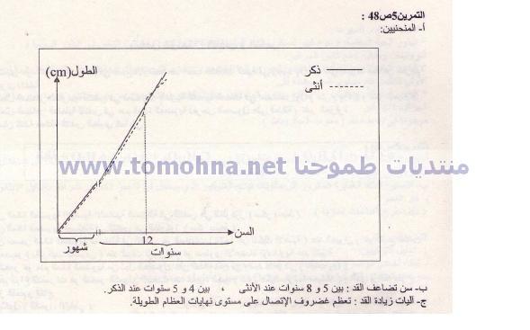 حل التمرين 5 ص 48 في مادة العلوم الطبيعية