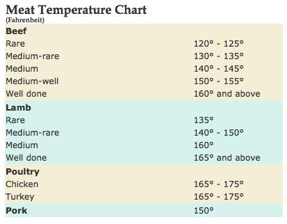 Whats Room Temperature In Celsius
