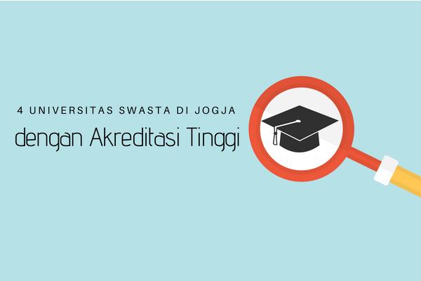 4 Universitas Swasta di Jogja dengan Akreditasi Tinggi
