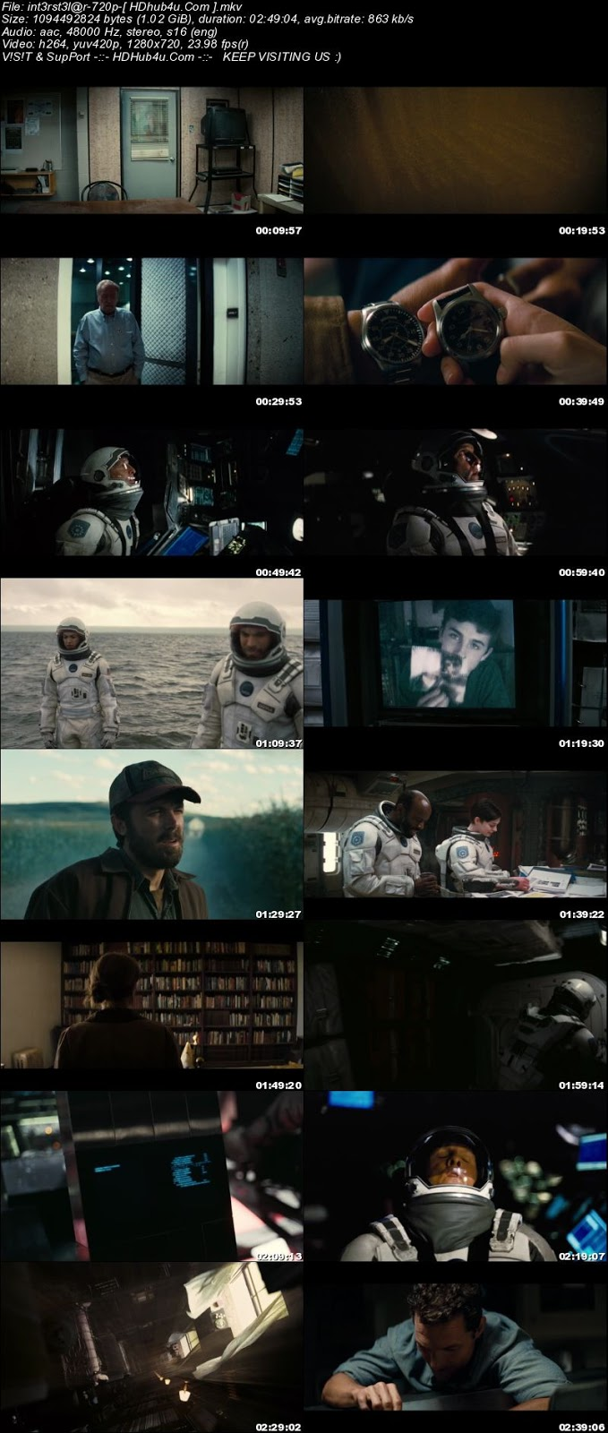 Interstellar 2014 English 480p BRRip ESubs 450MB Download