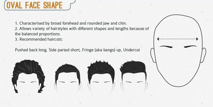 Model Rambut Pendek Pria Sesuai Bentuk Wajah Oval