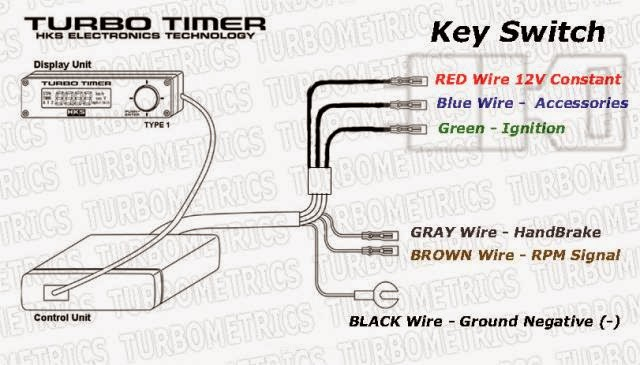 Blitz Dual Turbo Timer Wiring Diagram : 37 Wiring Diagram