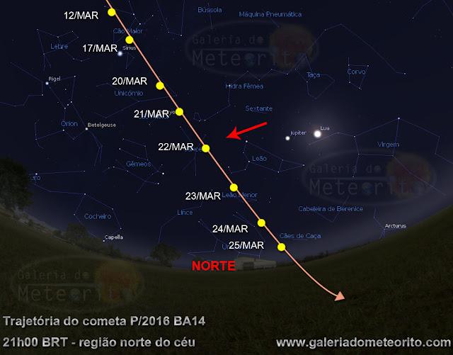trajetoria do cometa panstarrs - março de 2016