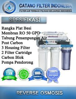 Reverse Osmosis Filter RO