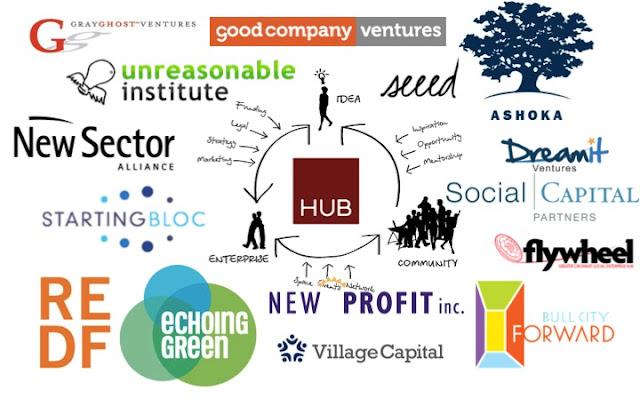 Developing an Ecosystem for Social Enterprise | Smart Cities