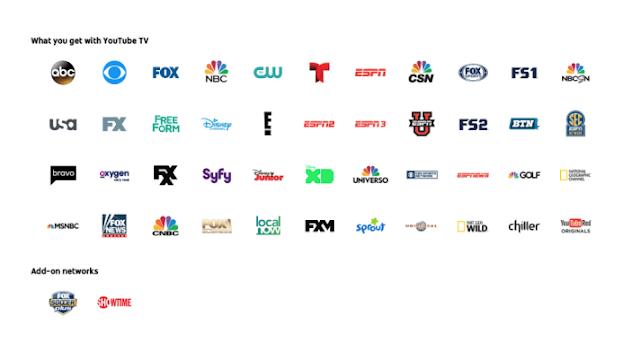 Google Luncurkan YouTube TV dengan lebih dari 40 Channel