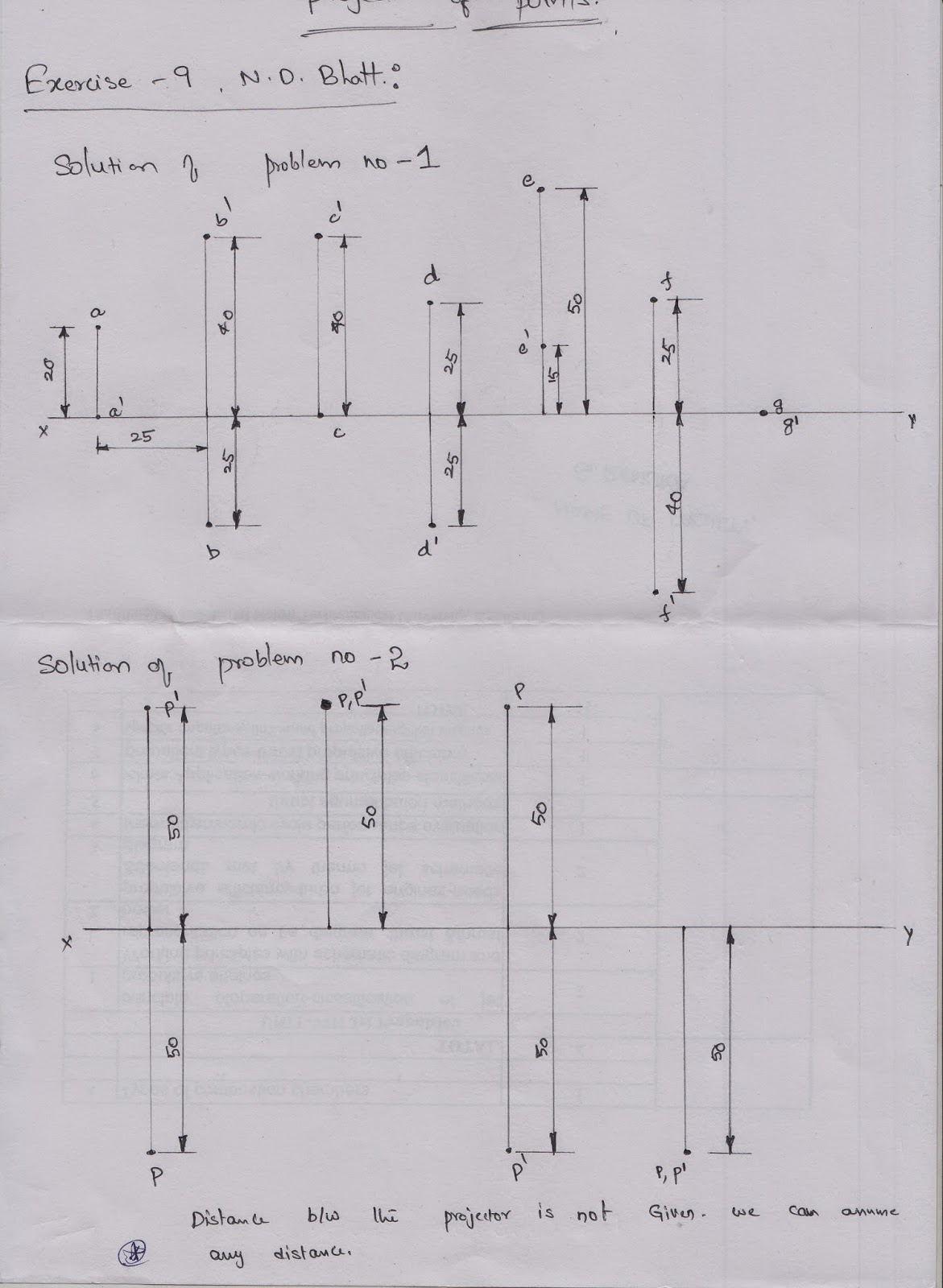 ENGG DRAWING BY ND BHATT PDF
