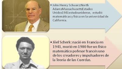 Resultado de imagen de Jöel Scherk y John Henry Schwarz