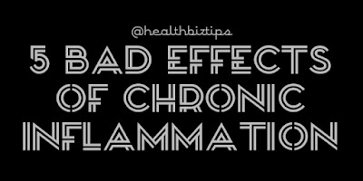 5 Bad effects of Chronic Inflammation