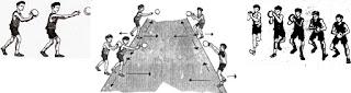 Rpp Bola Basket (Dribble, shooting, Mengumpan, dan Menangkap)