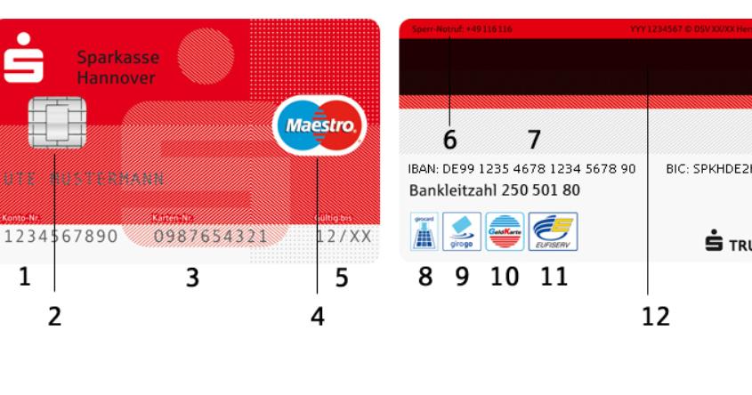 Ist Eine Ec Karte Eine Kreditkarte
