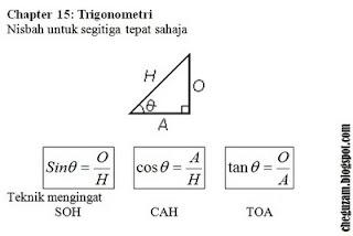 Nota Matematik Tingkatan 3   Bab 15 : Trigonometry ...