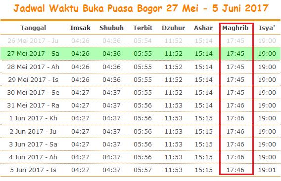 Jadwal Buka Puasa Imsyakiyah dan Sholat hari ini Bogor
