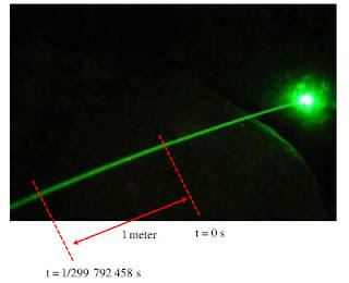 Jarak tempuh cahaya dalam vakum selama 1/299.792.458 s ditetapkan sebagai panjang satu meter. Definisi ini digunakan sejak 1983 hingga saat ini