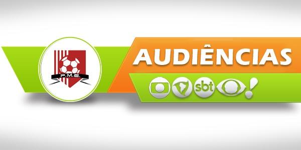46be62f515 Veja audiências dos programas esportivos na segunda-feira (23 6 ...