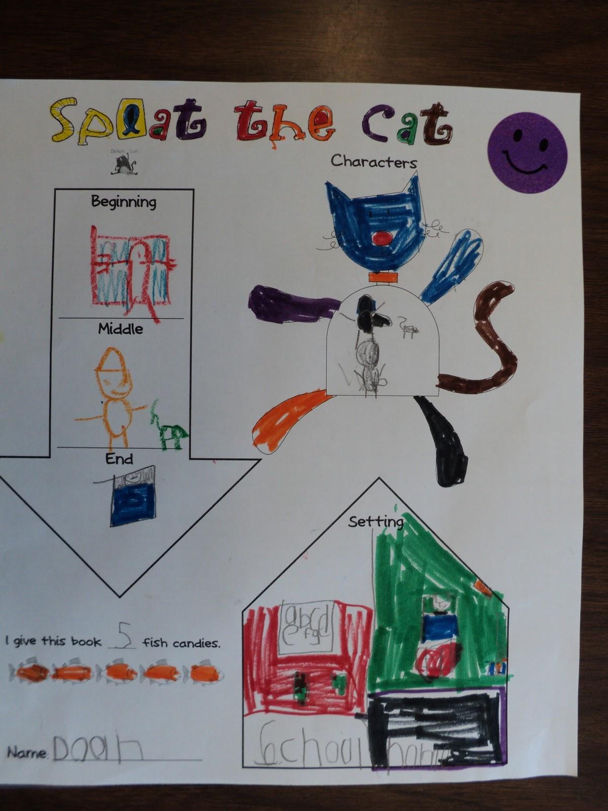 Grade Onederful Splat The Cat Art