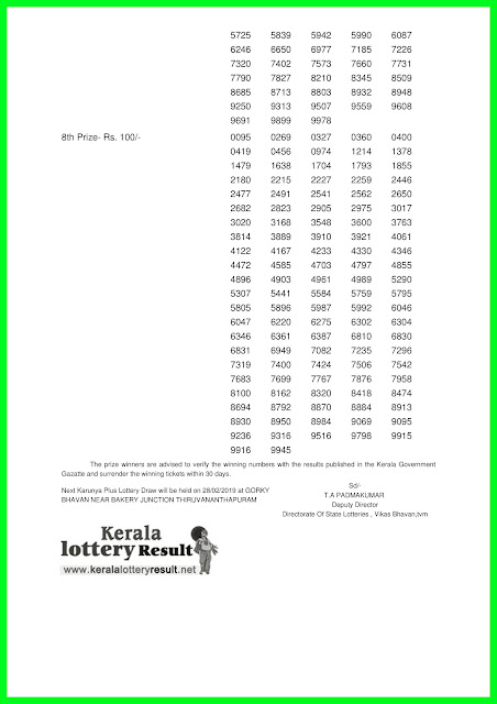 KERALA-LOTTERY-RESULTS-TODAY-21-02-2019-Karunya-Plus-KN-253