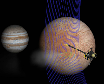 Water Plumes Identified on Jupieter's Moon Europa By Analyzing 20 Year Old Data