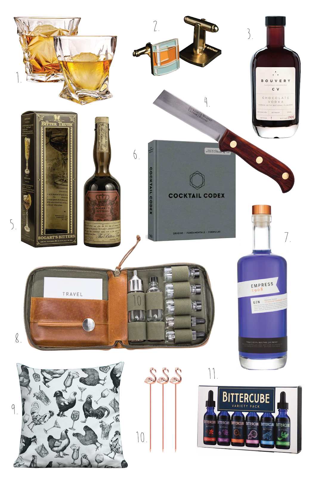 Cocktail Gift Guide 2018