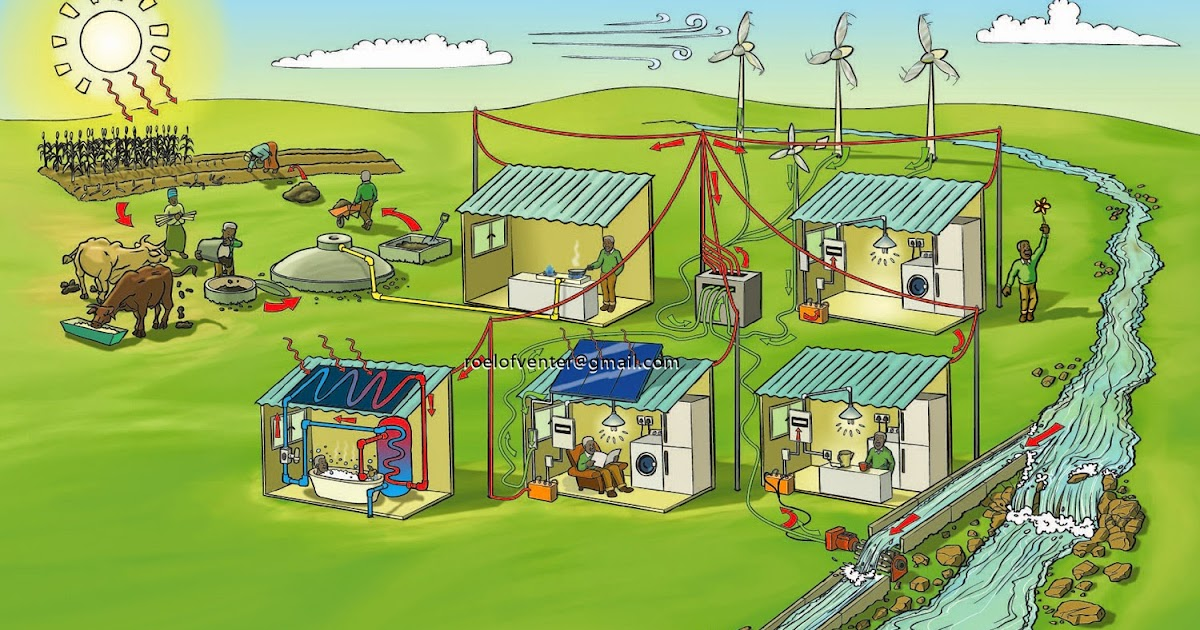 Alternative Energy Grids Unleashing The Commercial