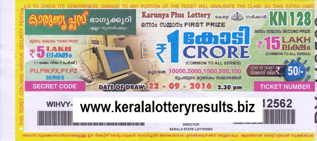 Results of lottery Karunya Plus KN 98