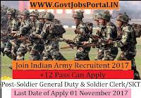 Join Indian Army Recruitment 2017– Soldier General Duty & Soldier Clerk/SKT