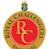 RCB - Royal Challengers Banglore IPL 2017 Team Squads, Retained & Released Players List