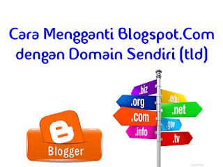 Cara Mengganti Blogspot.Com dengan Domain Sendiri (Costum Domain)