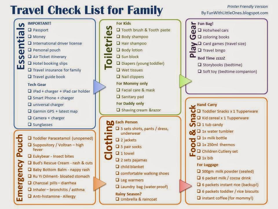 travel checklist for family - Boatjeremyeaton - Travel Checklist