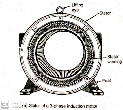 What Is Stator And Its Working Principle