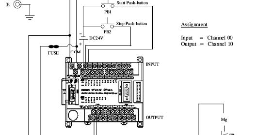 plc: Ladder- Start-Stop motor induksi