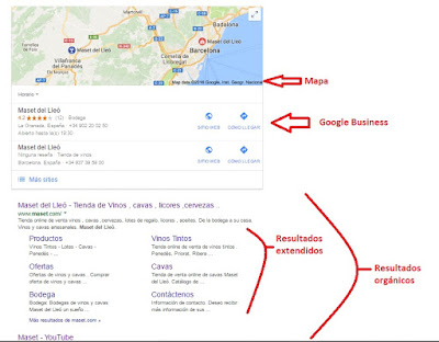 SERP en Google de Maset